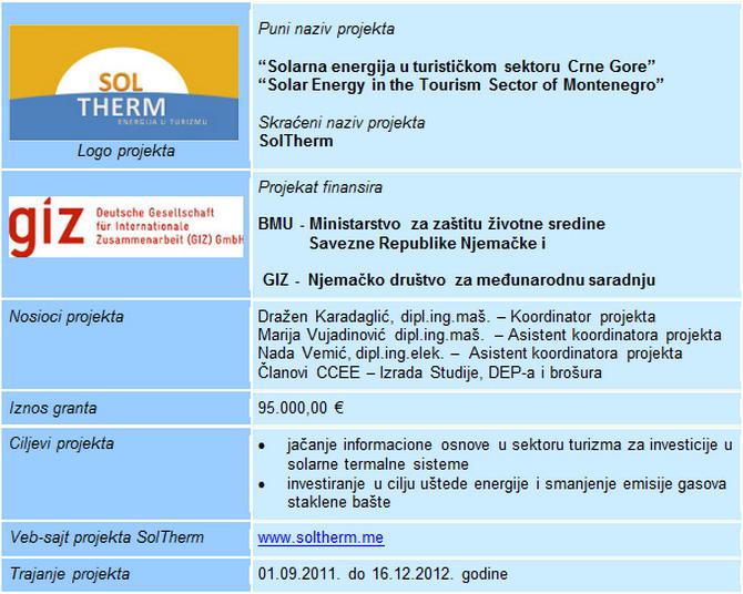 solterm-projekat1